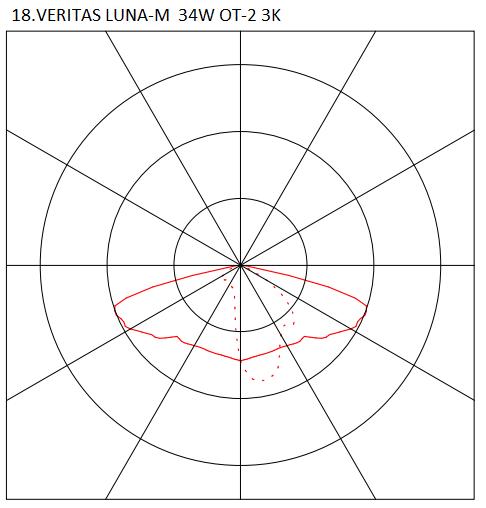 18.VERITAS LUNA-M 34W OT-2 3K