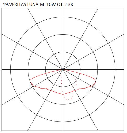 19.VERITAS LUNA-M 10W OT-2 3K