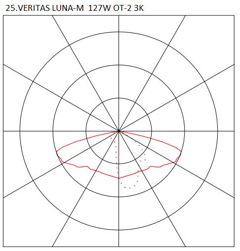 25.VERITAS LUNA-M 127W OT-2 3K