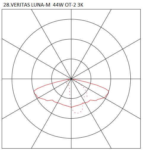 28.VERITAS LUNA-M 44W OT-2 3K
