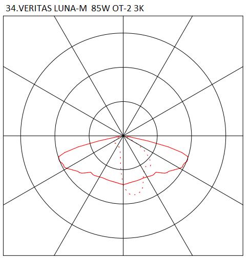 34.VERITAS LUNA-M 85W OT-2 3K