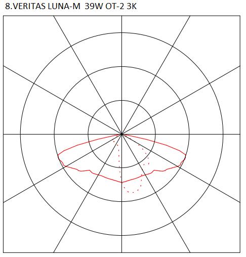 8.VERITAS LUNA-M 39W OT-2 3K