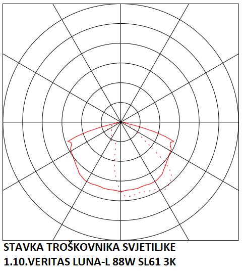STAVKA TROŠKOVNIKA SVJETILJKE 1.10.VERITAS LUNA-L 88W SL61 3K