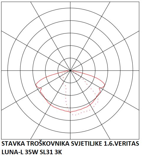 STAVKA TROŠKOVNIKA SVJETILJKE 1.6.VERITAS LUNA-L 35W SL31 3K