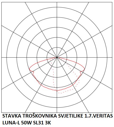 STAVKA TROŠKOVNIKA SVJETILJKE 1.7.VERITAS LUNA-L 50W SL31 3K