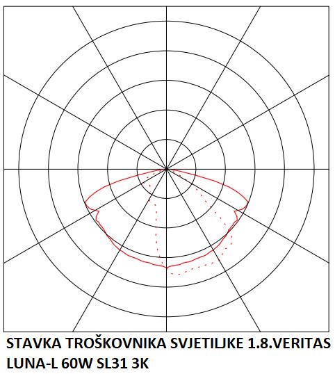 STAVKA TROŠKOVNIKA SVJETILJKE 1.8.VERITAS LUNA-L 60W SL31 3K