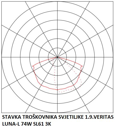 STAVKA TROŠKOVNIKA SVJETILJKE 1.9.VERITAS LUNA-L 74W SL61 3K